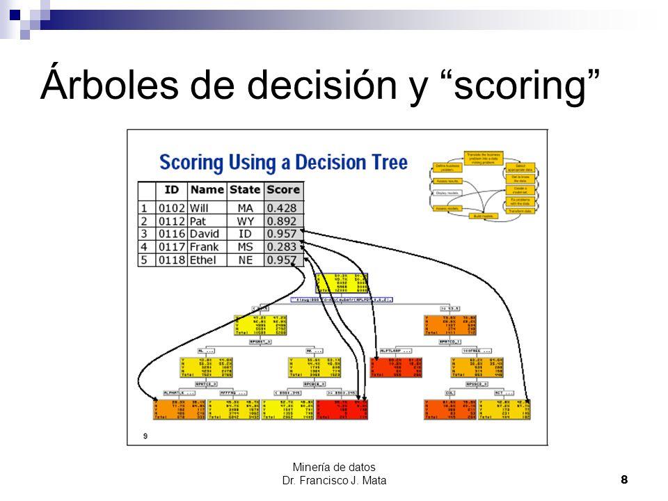 Minería de datos Dr. Francisco J. Mata 8 Árboles de decisión y scoring