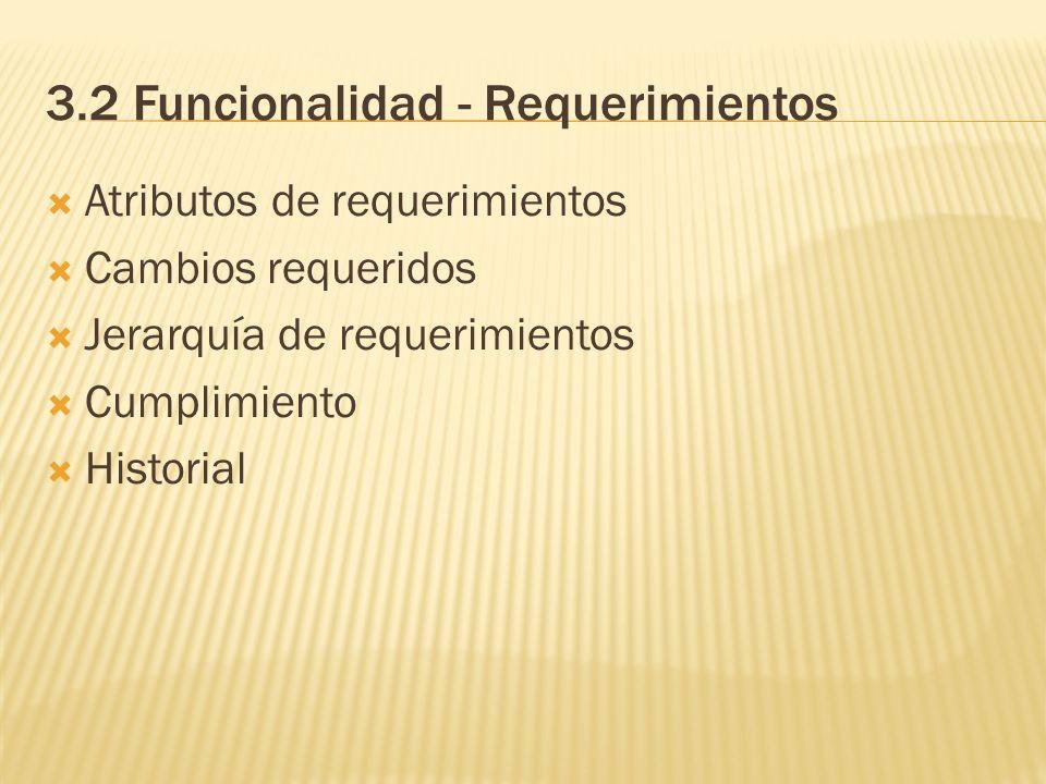 3.2 Funcionalidad - Requerimientos Atributos de requerimientos Cambios requeridos Jerarquía de requerimientos Cumplimiento Historial