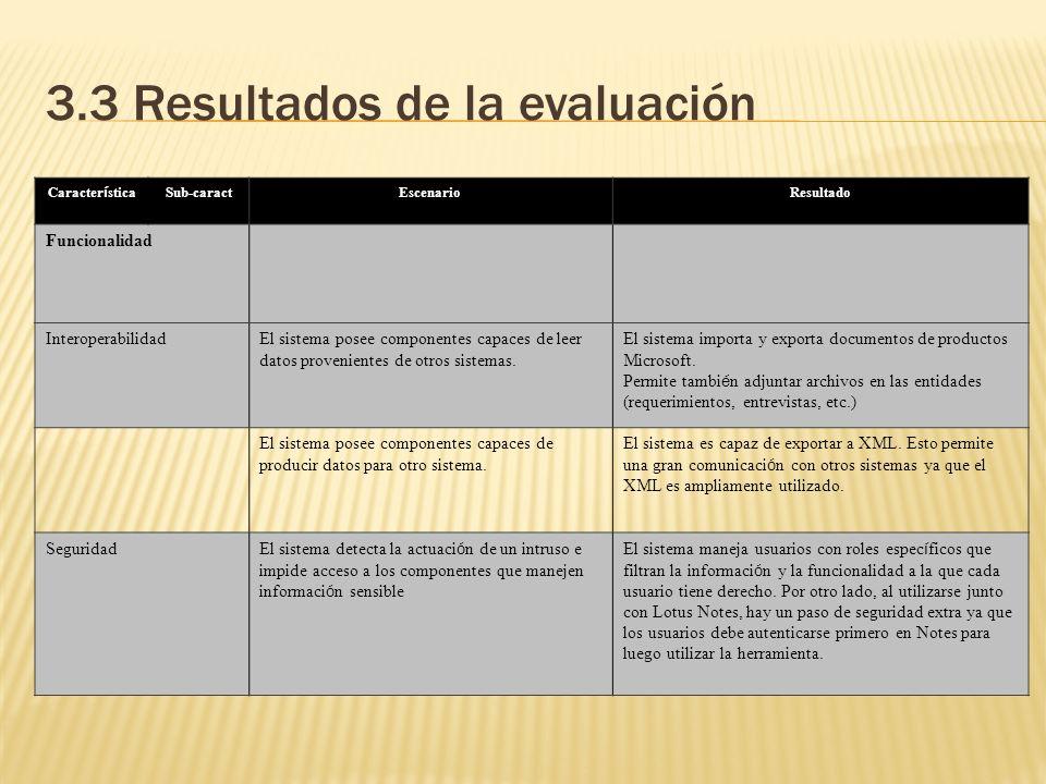 3.3 Resultados de la evaluación Caracter í stica Sub-caractEscenarioResultado Funcionalidad InteroperabilidadEl sistema posee componentes capaces de l