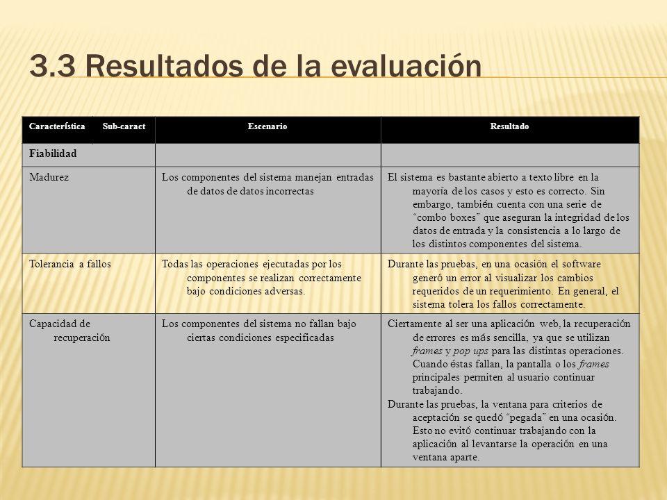 3.3 Resultados de la evaluación Caracter í stica Sub-caractEscenarioResultado Fiabilidad MadurezLos componentes del sistema manejan entradas de datos