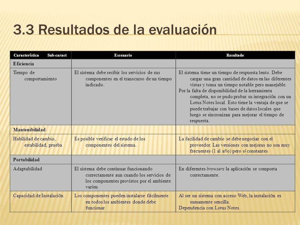 3.3 Resultados de la evaluación Caracter í stica Sub-caractEscenarioResultado Eficiencia Tiempo de comportamiento El sistema debe recibir los servicio