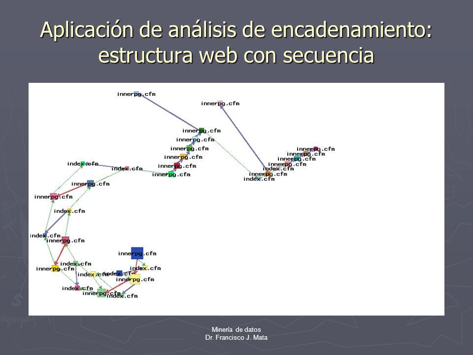 Minería de datos Dr. Francisco J. Mata Aplicación de análisis de encadenamiento: estructura web con secuencia