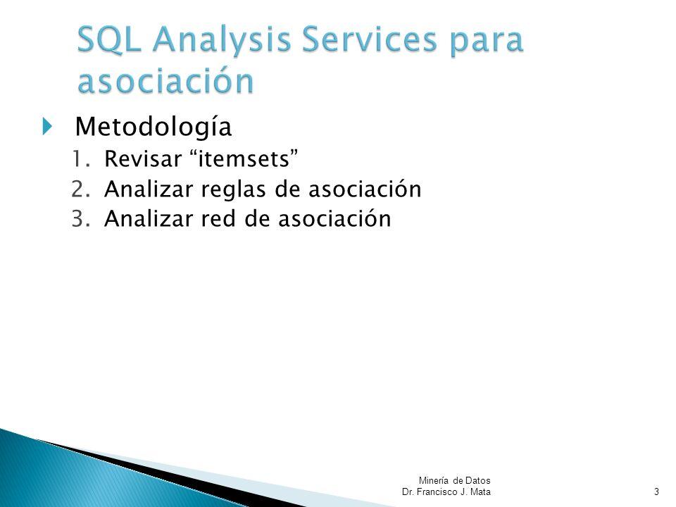 Metodología 1.Revisar itemsets 2.Analizar reglas de asociación 3.Analizar red de asociación Minería de Datos Dr.