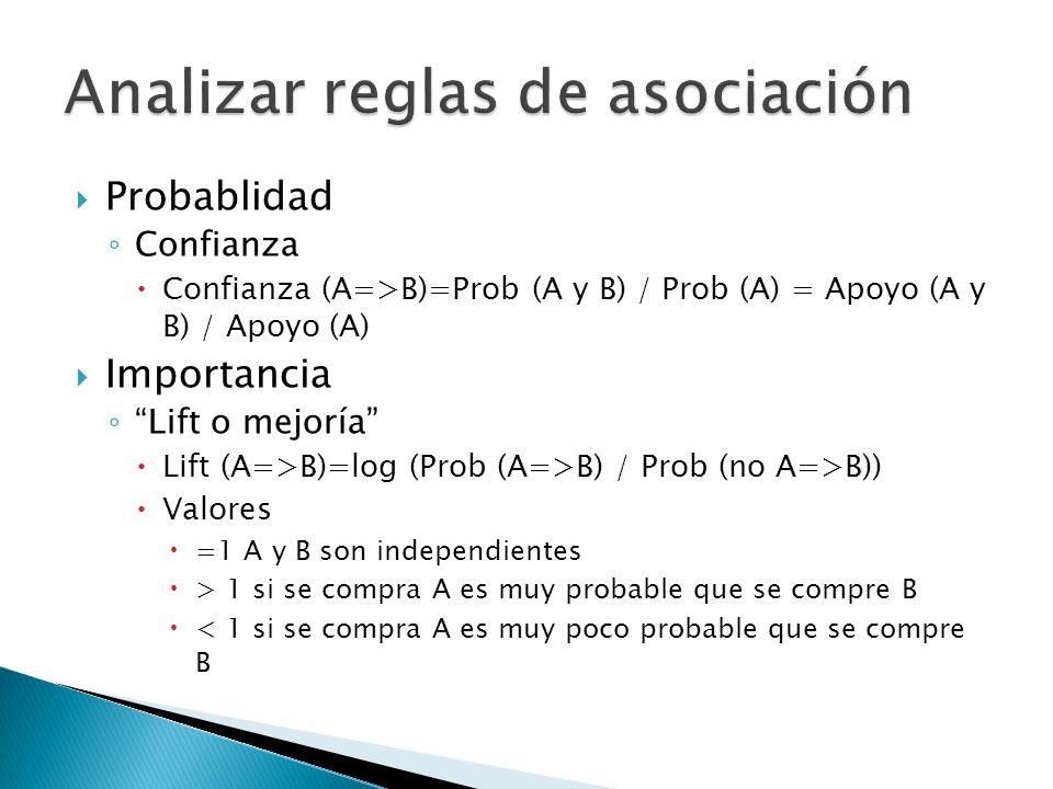 Probablidad Confianza Confianza (A=>B)=Prob (A y B) / Prob (A) = Apoyo (A y B) / Apoyo (A) Importancia Lift o mejoría Lift (A=>B)=log (Prob (A=>B) / Prob (no A=>B)) Valores =1 A y B son independientes > 1 si se compra A es muy probable que se compre B < 1 si se compra A es muy poco probable que se compre B