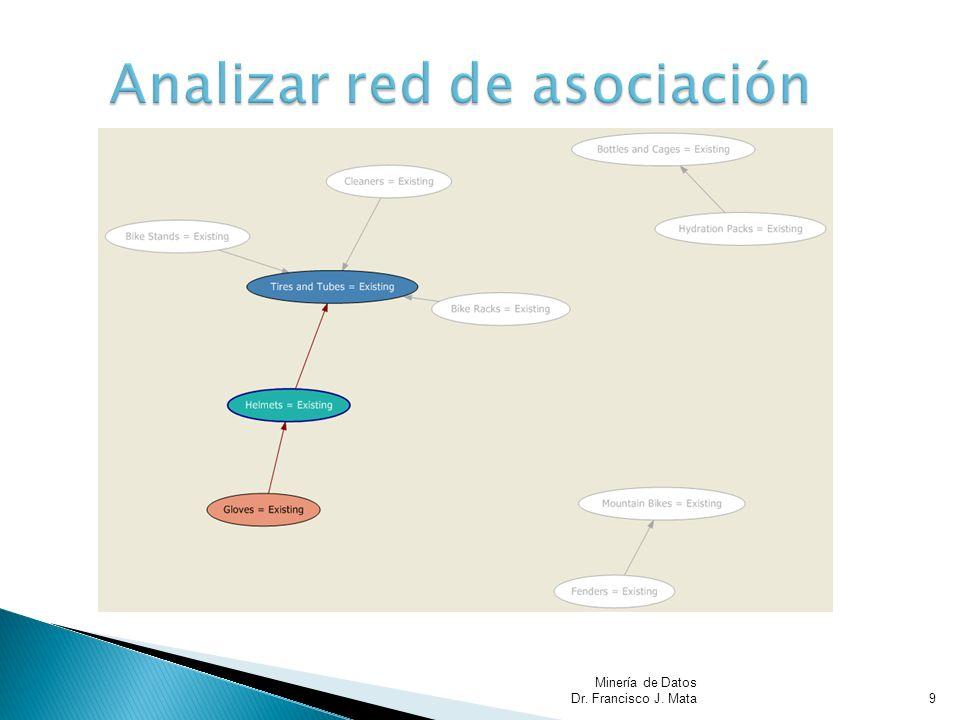 En SQL 2005 Analysis Services Columnas Input Itemsets y lado izquierdo de reglas de asociación Prediction Itemsets y lado izquierdo y derecho de reglas de asociación Predict_only Itemsets y lado derecho de reglas de asociación Minería de Datos Dr.