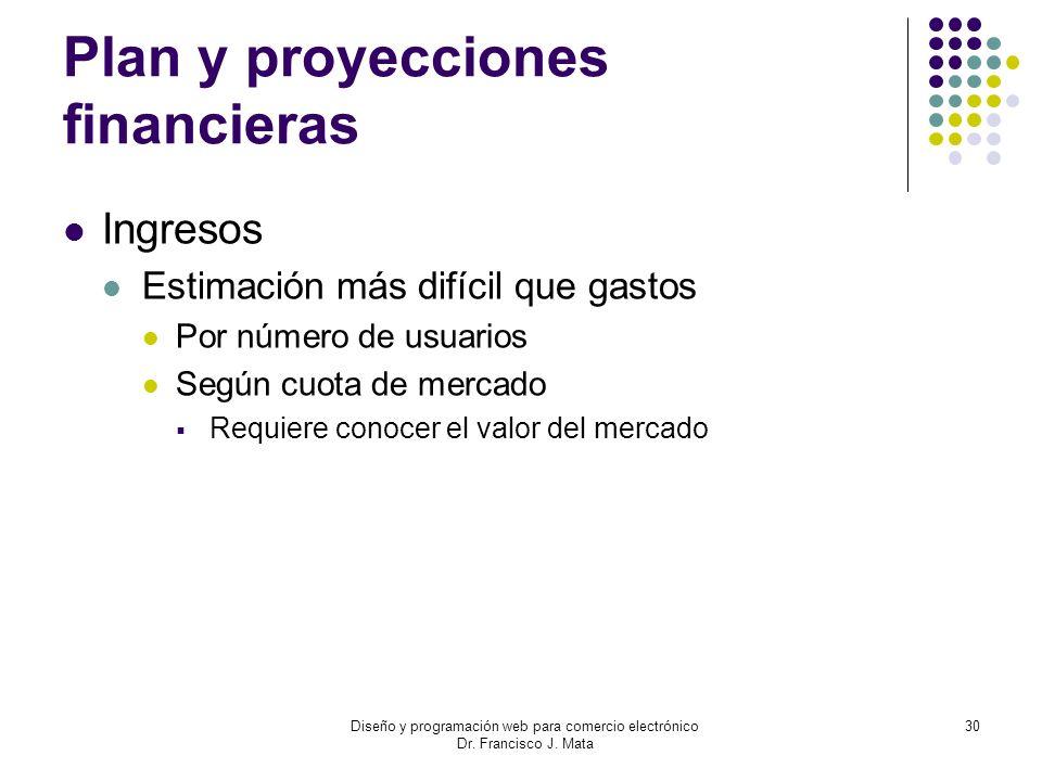 Diseño y programación web para comercio electrónico Dr. Francisco J. Mata 30 Plan y proyecciones financieras Ingresos Estimación más difícil que gasto