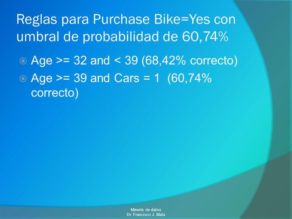 Reglas para Purchase Bike=Yes con umbral de probabilidad de 60,74% Age >= 32 and < 39 (68,42% correcto) Age >= 39 and Cars = 1 (60,74% correcto) Miner