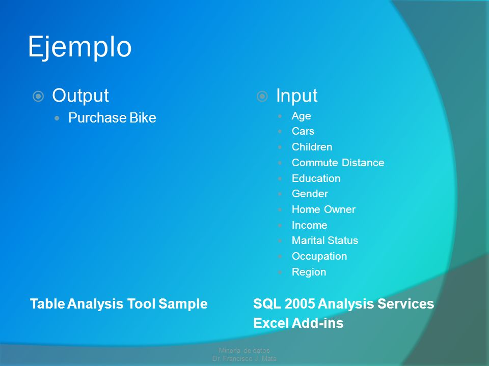 Ejemplo Table Analysis Tool SampleSQL 2005 Analysis Services Excel Add-ins Output Purchase Bike Input Age Cars Children Commute Distance Education Gen