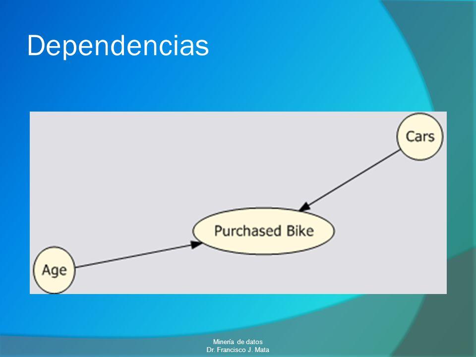 Dependencias Minería de datos Dr. Francisco J. Mata