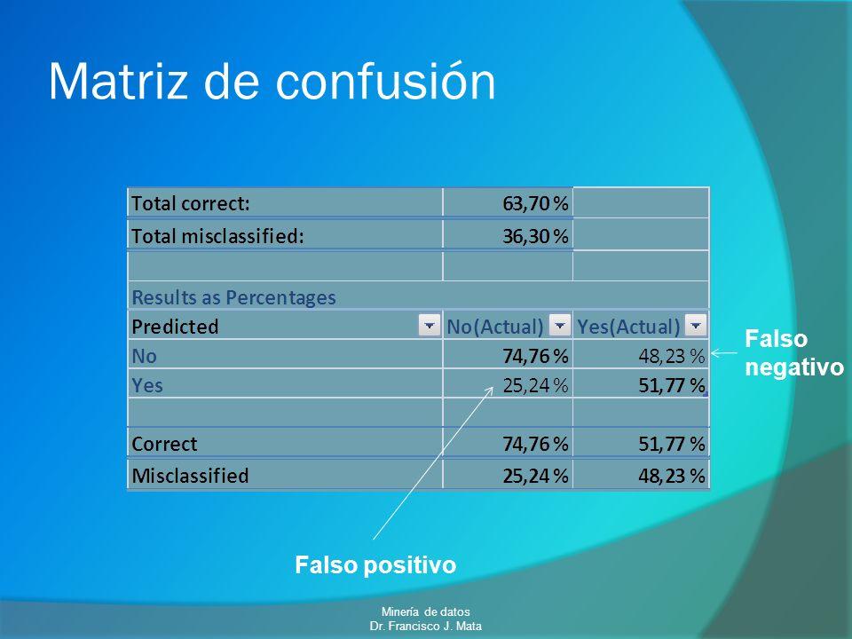 Matriz de confusión Falso positivo Falso negativo Minería de datos Dr. Francisco J. Mata