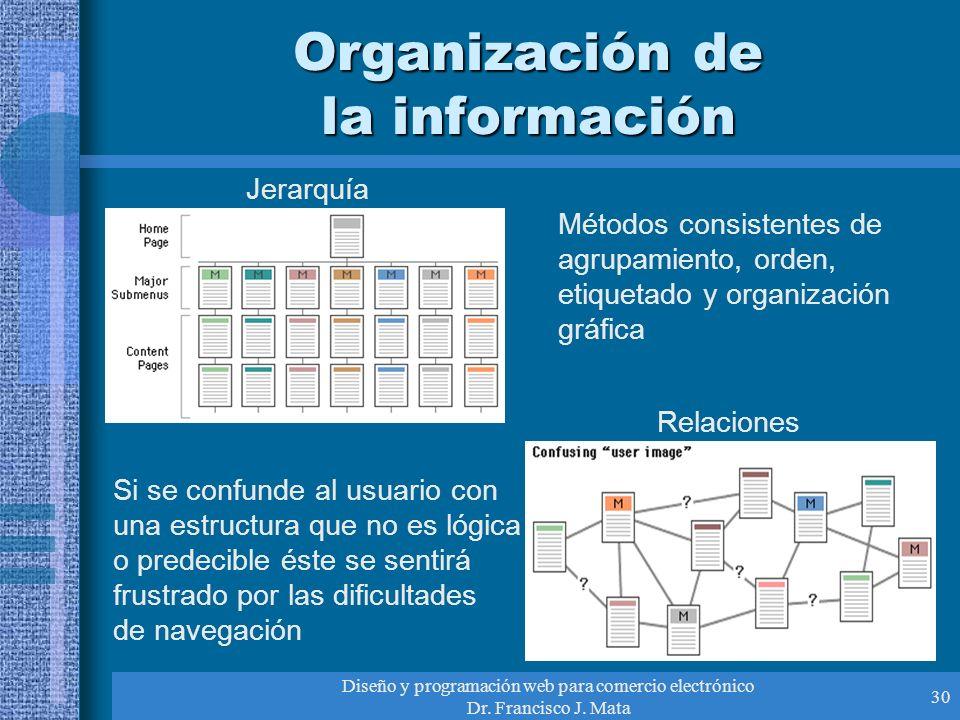 Diseño y programación web para comercio electrónico Dr. Francisco J. Mata 30 Organización de la información Métodos consistentes de agrupamiento, orde