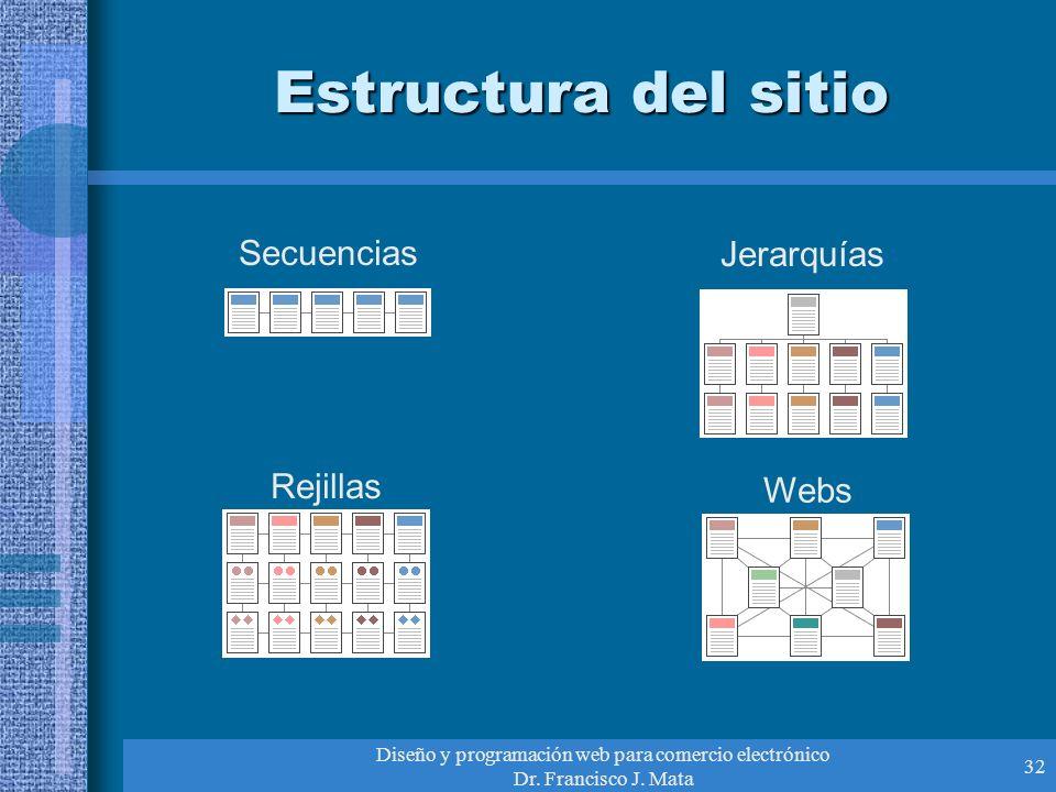 Diseño y programación web para comercio electrónico Dr. Francisco J. Mata 32 Estructura del sitio Secuencias Rejillas Jerarquías Webs
