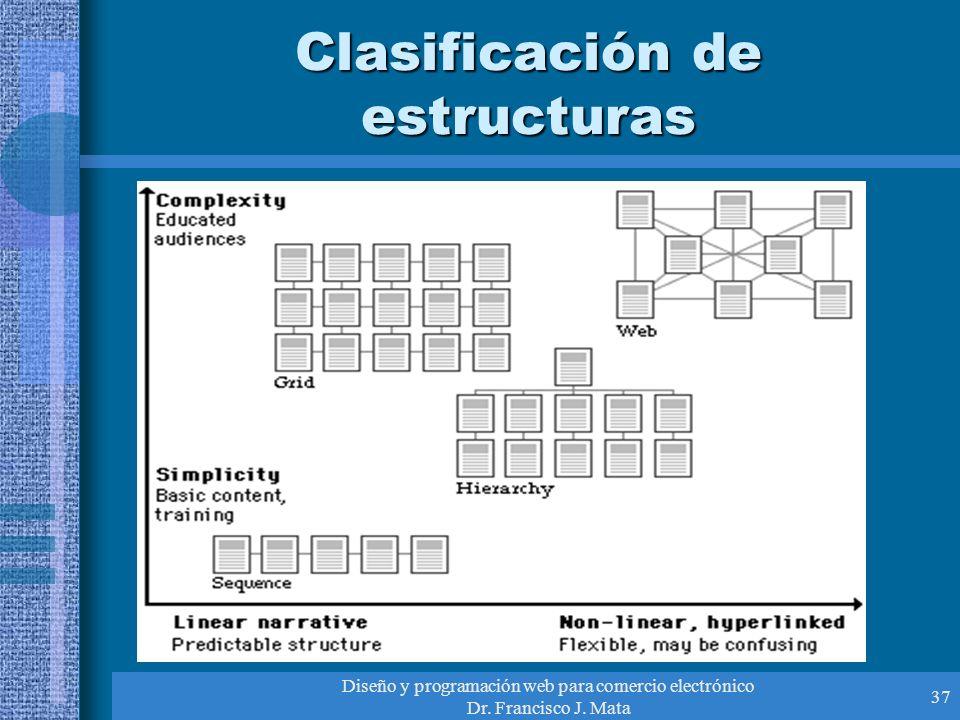 Diseño y programación web para comercio electrónico Dr. Francisco J. Mata 37 Clasificación de estructuras