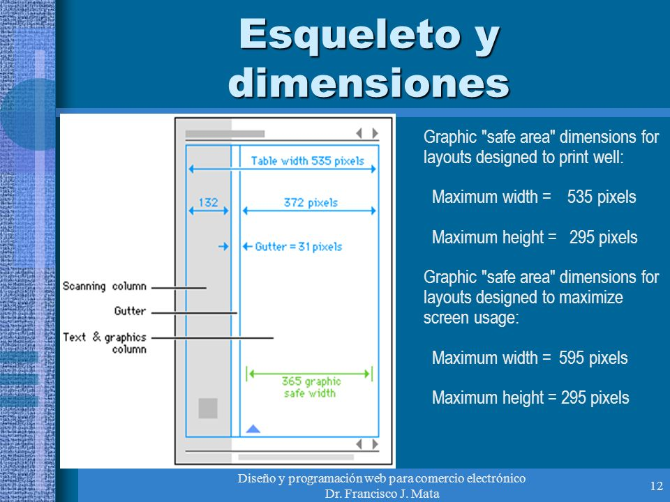 Diseño y programación web para comercio electrónico Dr. Francisco J. Mata 12 Esqueleto y dimensiones Graphic