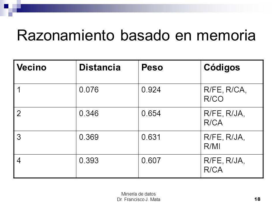 Minería de datos Dr. Francisco J. Mata 18 Razonamiento basado en memoria VecinoDistanciaPesoCódigos 10.0760.924R/FE, R/CA, R/CO 20.3460.654R/FE, R/JA,