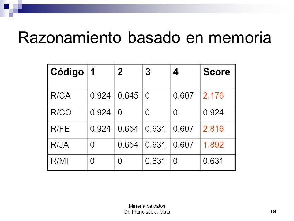 Minería de datos Dr. Francisco J. Mata 19 Razonamiento basado en memoria Código1234Score R/CA0.9240.64500.6072.176 R/CO0.924000 R/FE0.9240.6540.6310.6