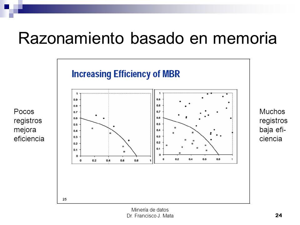 Minería de datos Dr. Francisco J. Mata 24 Razonamiento basado en memoria Muchos registros baja efi- ciencia Pocos registros mejora eficiencia