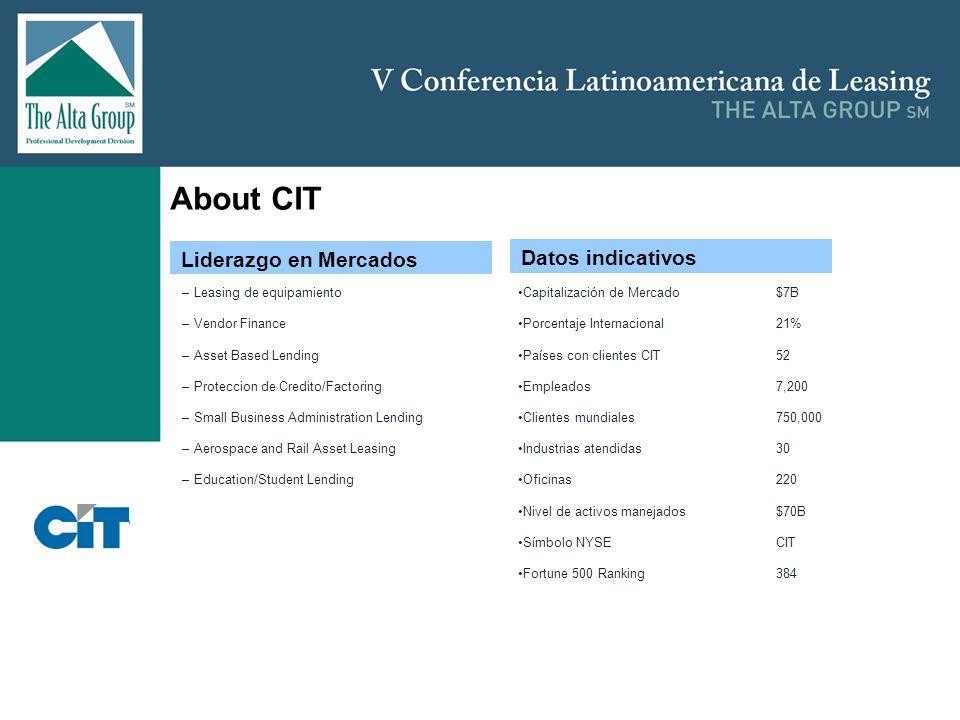 Insertar logo About CIT –Leasing de equipamiento –Vendor Finance –Asset Based Lending –Proteccion de Credito/Factoring –Small Business Administration