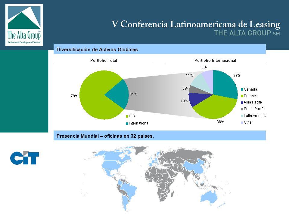 Insertar logo Portfolio TotalPortfolio Internacional Diversificación de Activos Globales Presencia Mundial – oficinas en 32 países.