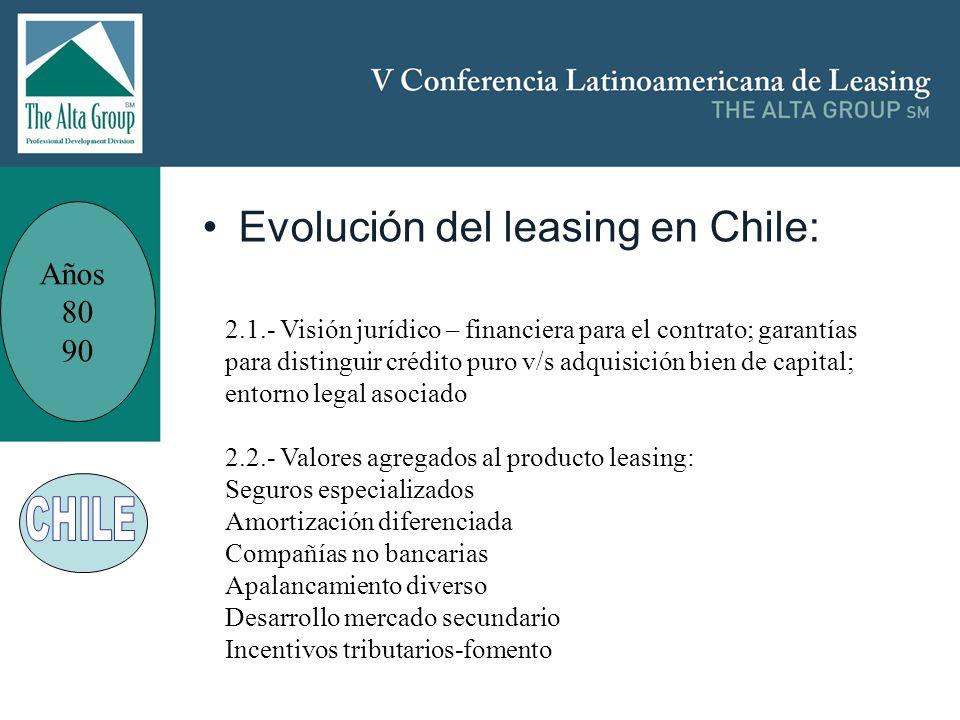 Insertar logo Evolución del leasing en Chile: Años 80 90 2.3.- Evolución desde bienes de capital a bienes de consumo durables (leasing inmobiliario: industrial, casa habitación) (¿retail?)