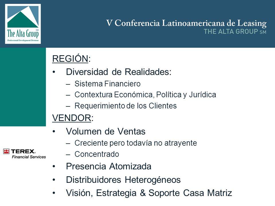 REGIÓN: Diversidad de Realidades: –Sistema Financiero –Contextura Económica, Política y Jurídica –Requerimiento de los Clientes VENDOR: Volumen de Ven