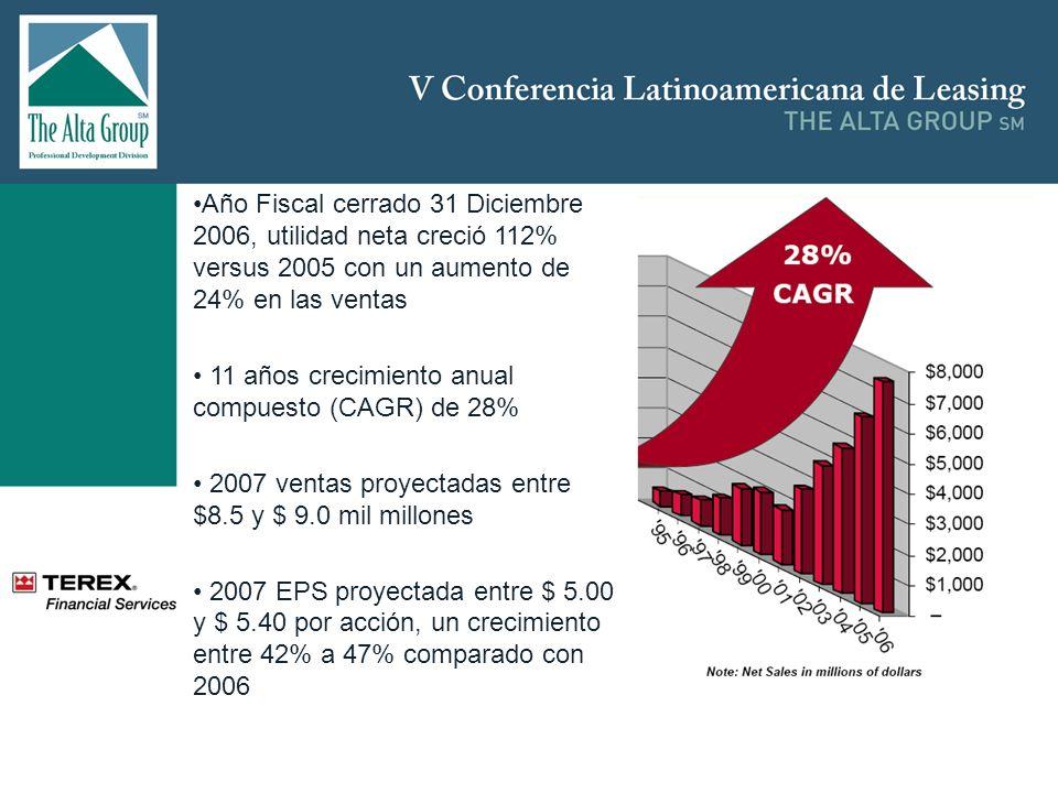 Año Fiscal cerrado 31 Diciembre 2006, utilidad neta creció 112% versus 2005 con un aumento de 24% en las ventas 11 años crecimiento anual compuesto (C