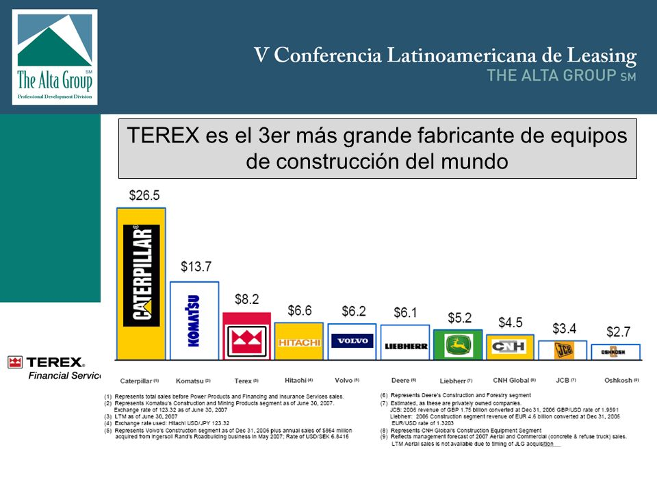 TEREX es el 3er más grande fabricante de equipos de construcción del mundo