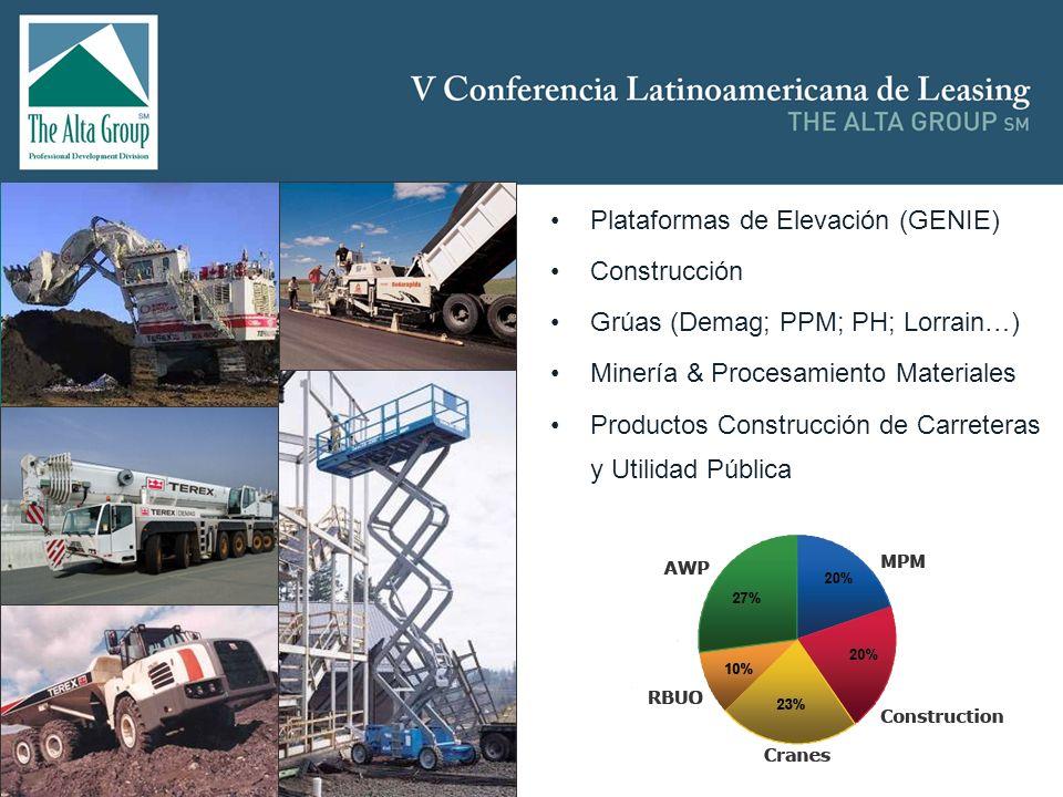 4 Plataformas de Elevación (GENIE) Construcción Grúas (Demag; PPM; PH; Lorrain…) Minería & Procesamiento Materiales Productos Construcción de Carreteras y Utilidad Pública