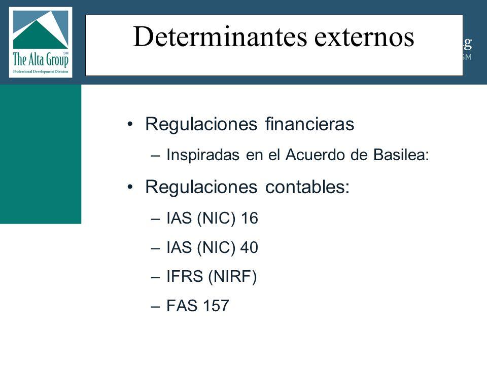 Determinantes externos Regulaciones financieras –Inspiradas en el Acuerdo de Basilea: 470.