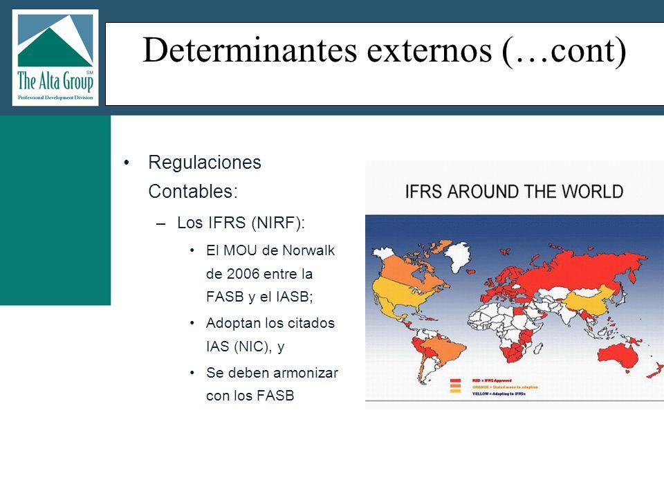 Panorámica de mercados de bienes de capital en América Latina Equipos de Imprenta : Fuente: OMC/UNCTAD