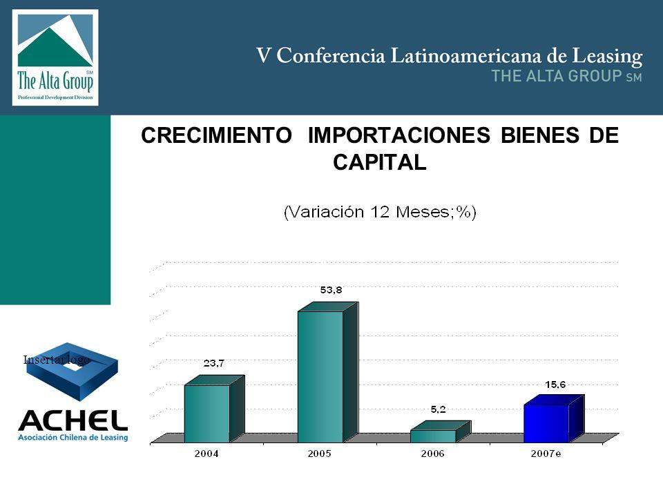 Insertar logo CRECIMIENTO IMPORTACIONES BIENES DE CAPITAL