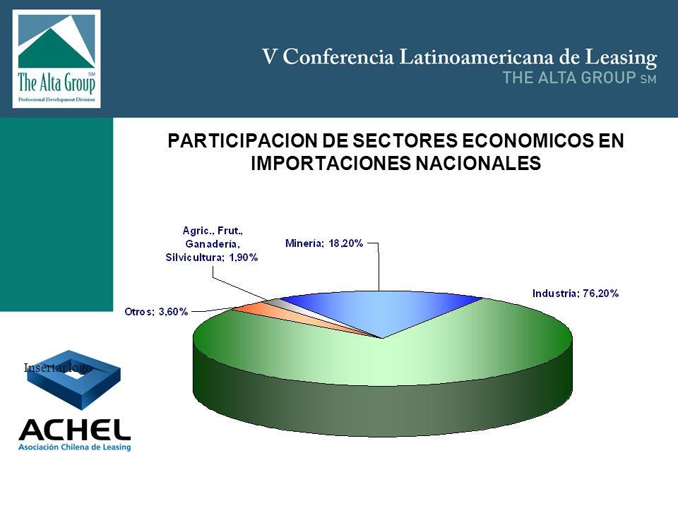 Insertar logo PARTICIPACION DE SECTORES ECONOMICOS EN IMPORTACIONES NACIONALES