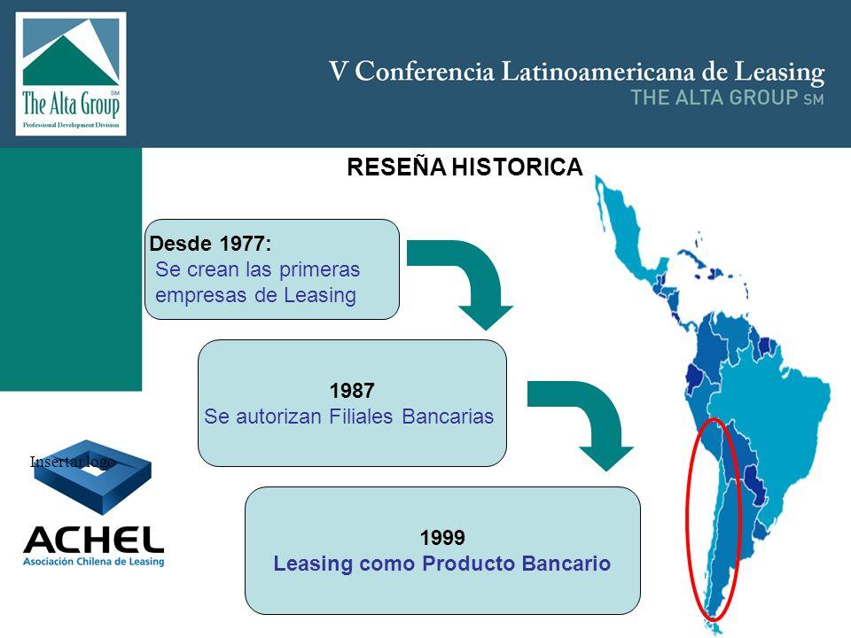 Insertar logo Desde 1977: Se crean las primeras empresas de Leasing 1987 Se autorizan Filiales Bancarias 1999 Leasing como Producto Bancario RESEÑA HI
