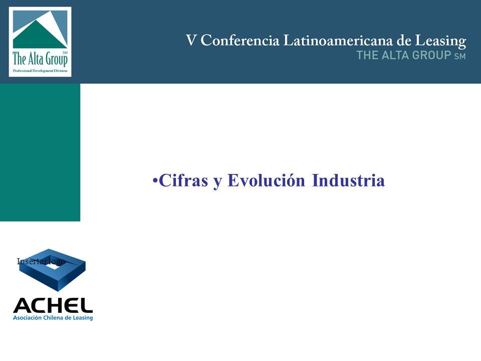 Insertar logo Cifras y Evolución Industria
