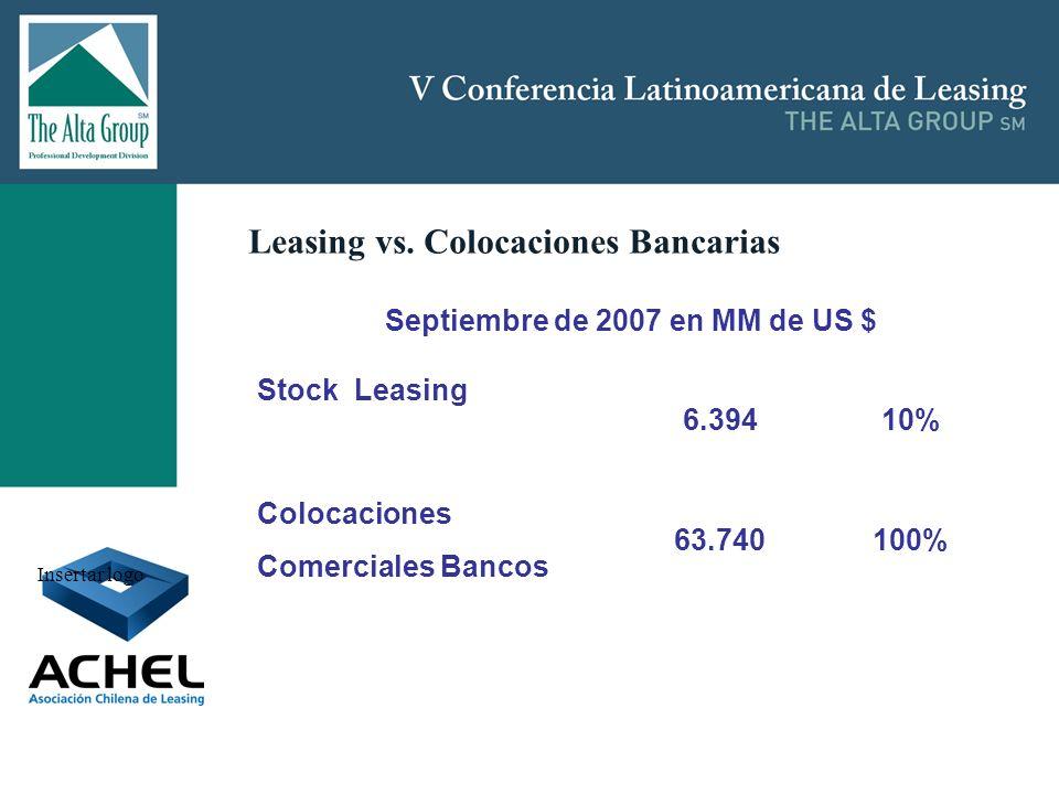 Insertar logo Septiembre de 2007 en MM de US $ Stock Leasing 6.39410% Colocaciones Comerciales Bancos 63.740100% Leasing vs. Colocaciones Bancarias