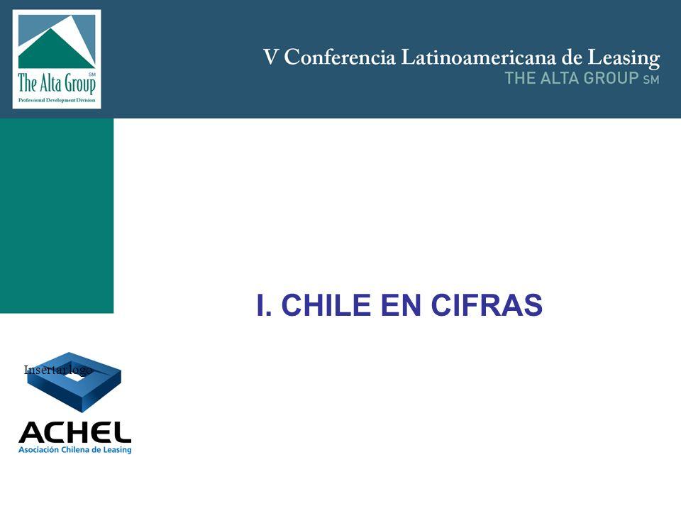 Insertar logo I. CHILE EN CIFRAS