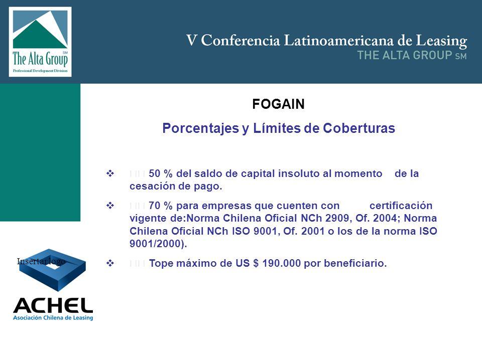 Insertar logo FOGAIN Porcentajes y Límites de Coberturas 50 % del saldo de capital insoluto al momento de la cesación de pago. 70 % para empresas que