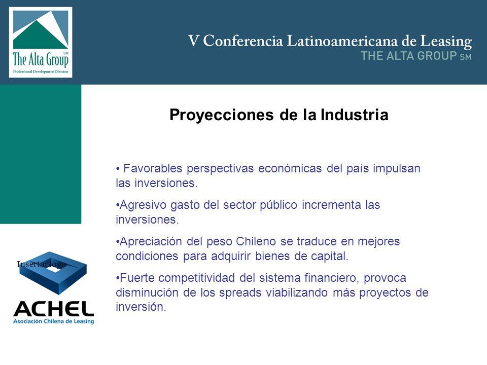 Insertar logo Proyecciones de la Industria Favorables perspectivas económicas del país impulsan las inversiones. Agresivo gasto del sector público inc