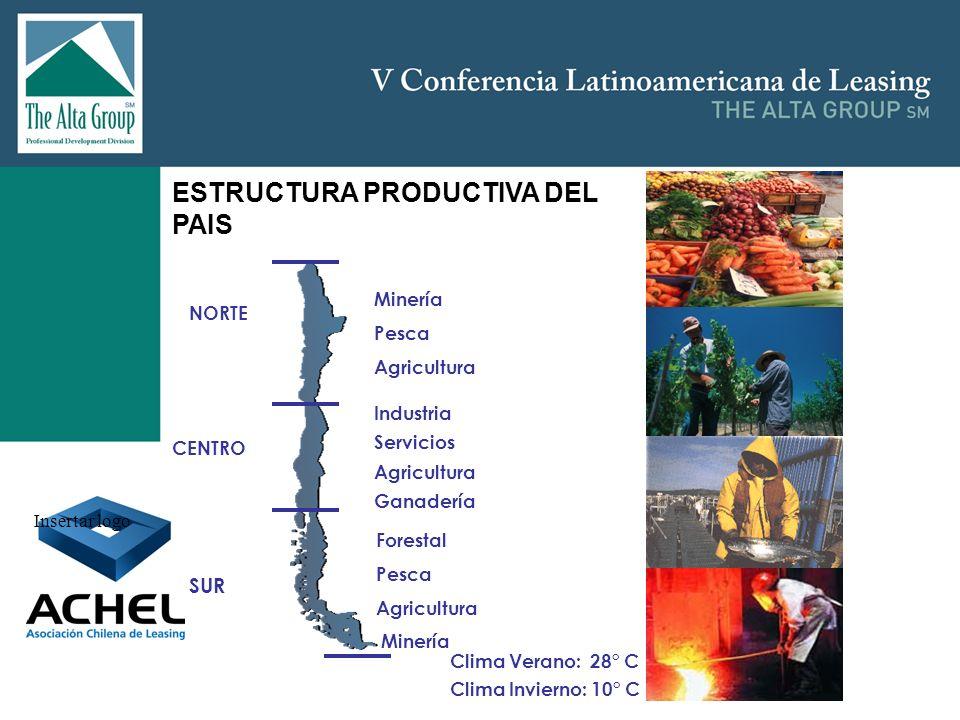 Insertar logo Clima Invierno: 10° C Clima Verano: 28° C Minería Pesca Agricultura Industria Servicios Agricultura Ganadería Forestal Pesca Agricultura