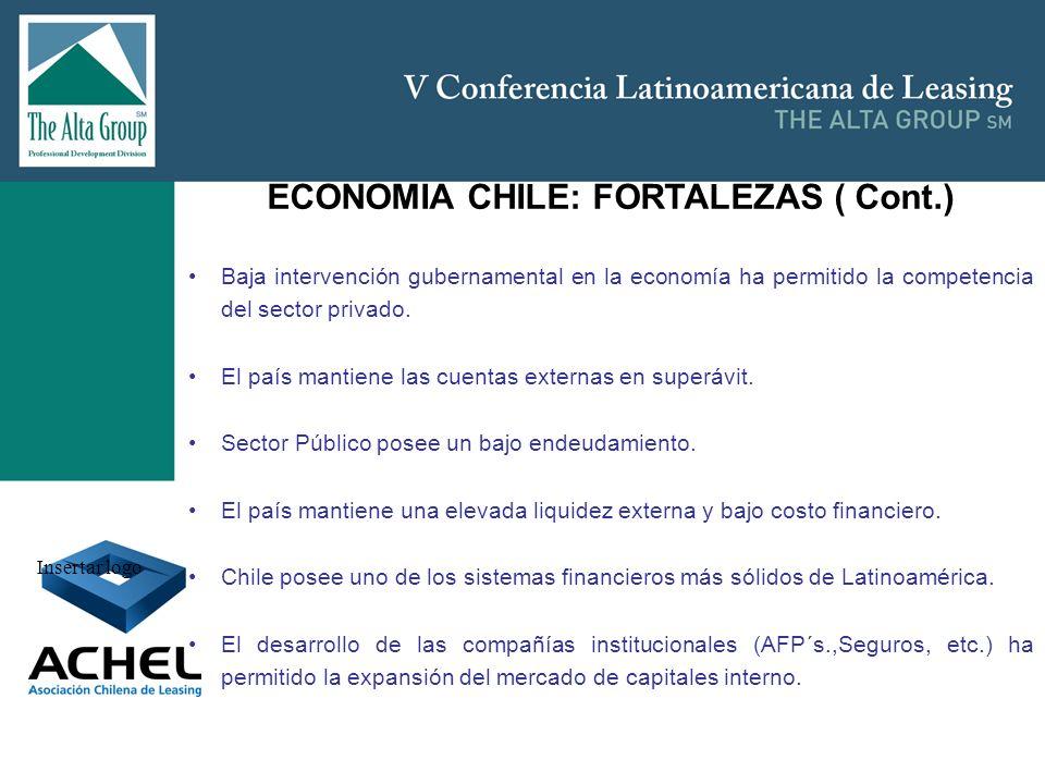 Insertar logo Baja intervención gubernamental en la economía ha permitido la competencia del sector privado. El país mantiene las cuentas externas en