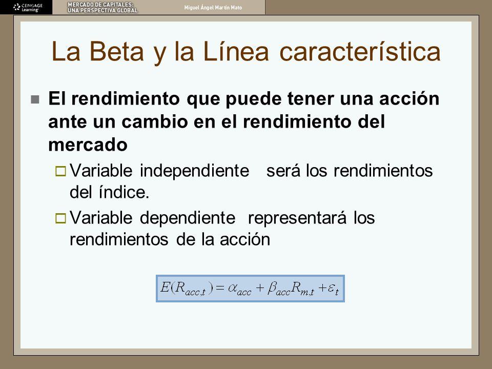 La Beta y la Línea característica El rendimiento que puede tener una acción ante un cambio en el rendimiento del mercado Variable independiente será l