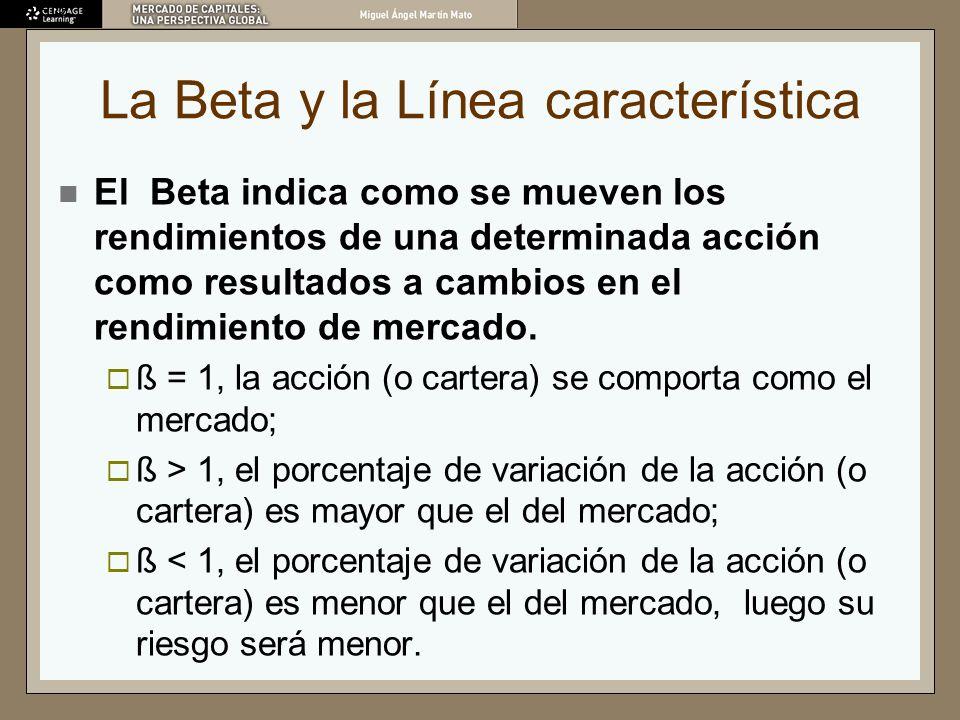 La Beta y la Línea característica El Beta indica como se mueven los rendimientos de una determinada acción como resultados a cambios en el rendimiento
