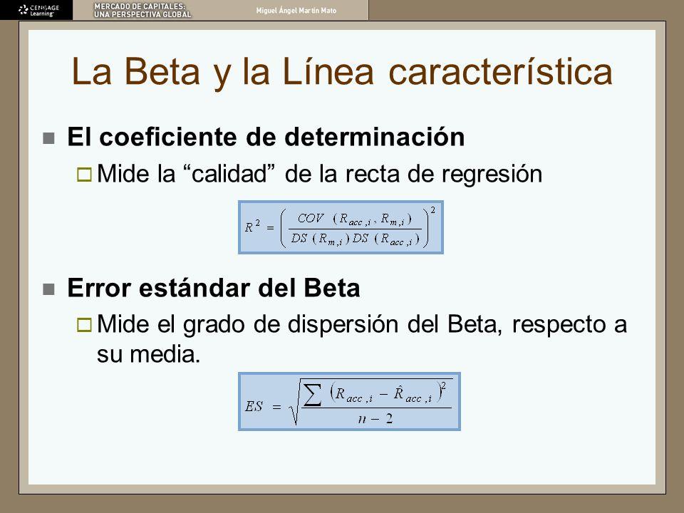 La Beta y la Línea característica El coeficiente de determinación Mide la calidad de la recta de regresión Error estándar del Beta Mide el grado de di