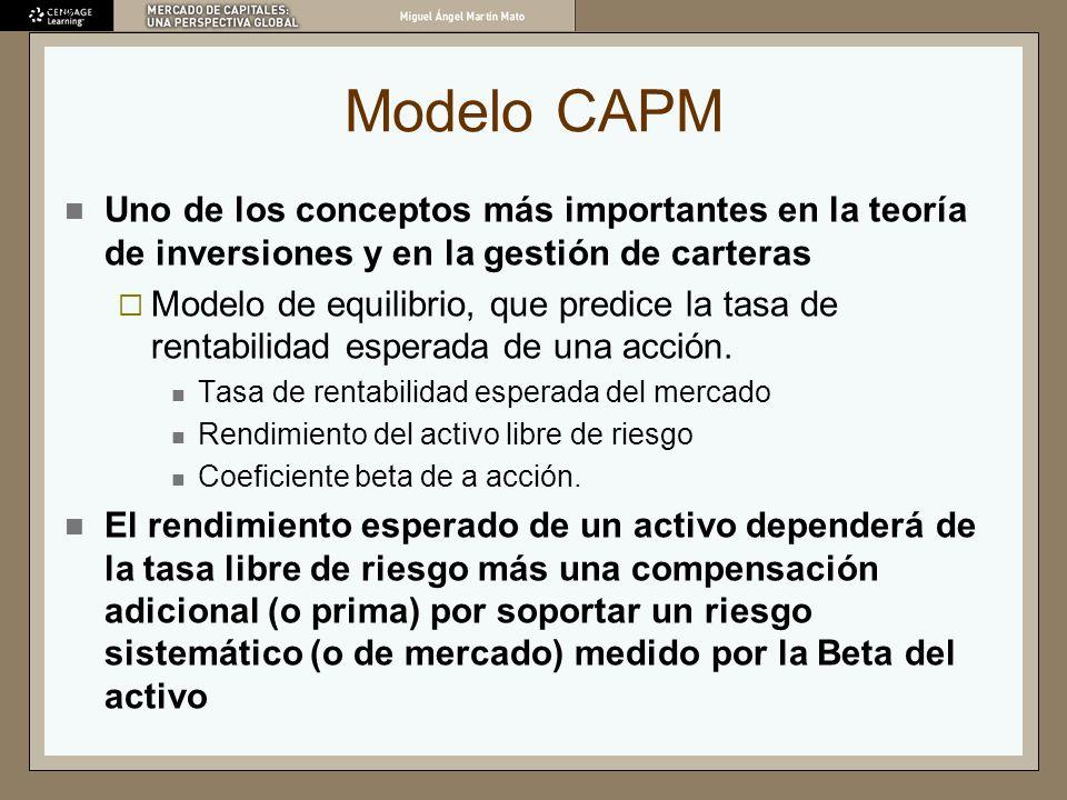 Modelo CAPM Uno de los conceptos más importantes en la teoría de inversiones y en la gestión de carteras Modelo de equilibrio, que predice la tasa de