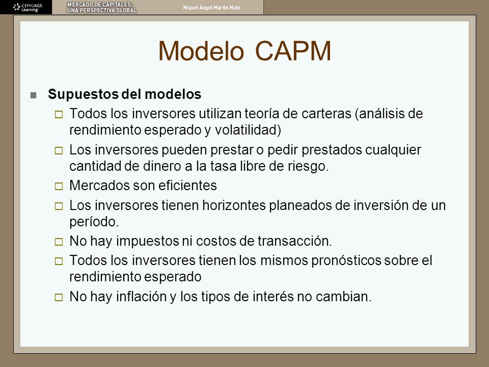 Modelo CAPM Supuestos del modelos Todos los inversores utilizan teoría de carteras (análisis de rendimiento esperado y volatilidad) Los inversores pue
