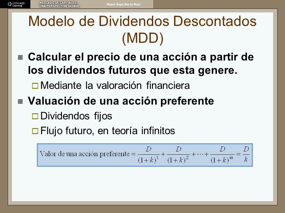 Modelo de Dividendos Descontados (MDD) Calcular el precio de una acción a partir de los dividendos futuros que esta genere. Mediante la valoración fin