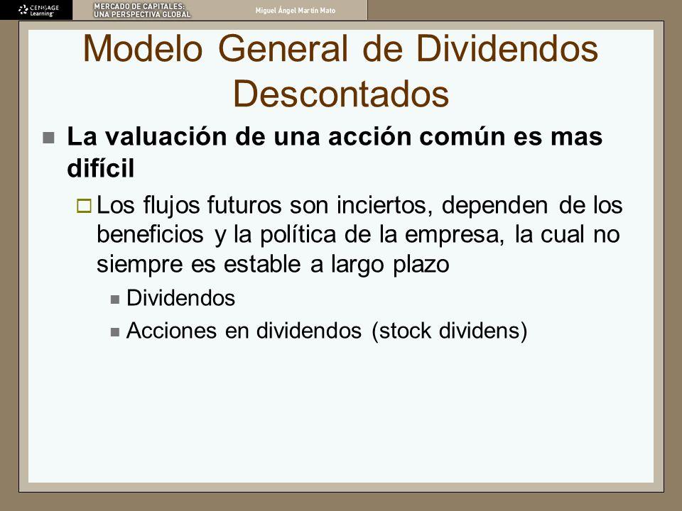 Modelo General de Dividendos Descontados La valuación de una acción común es mas difícil Los flujos futuros son inciertos, dependen de los beneficios