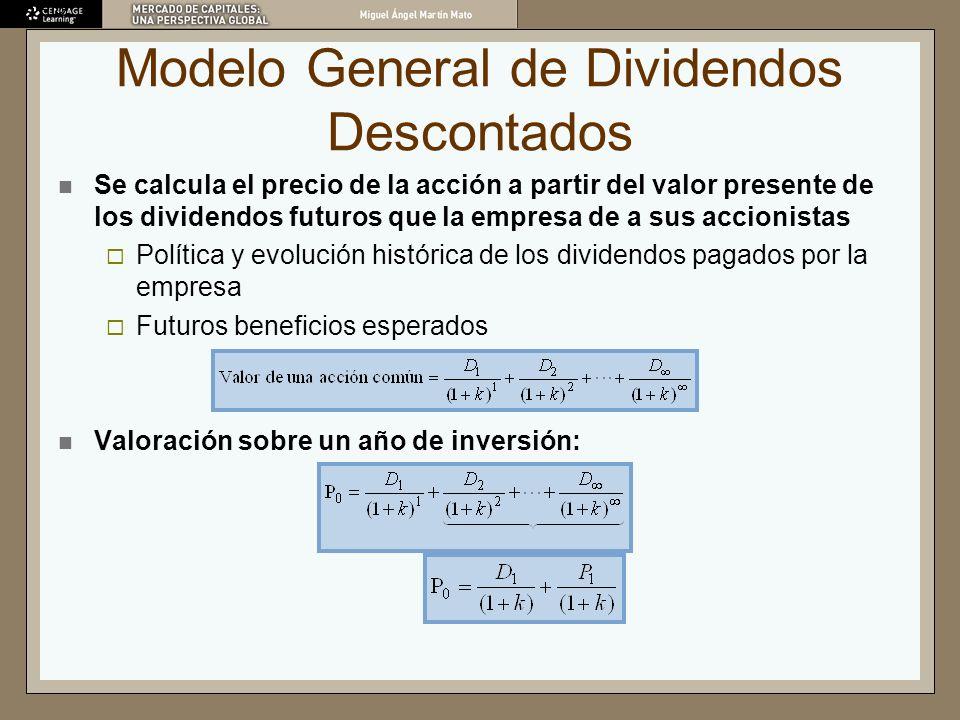Modelo General de Dividendos Descontados Se calcula el precio de la acción a partir del valor presente de los dividendos futuros que la empresa de a s
