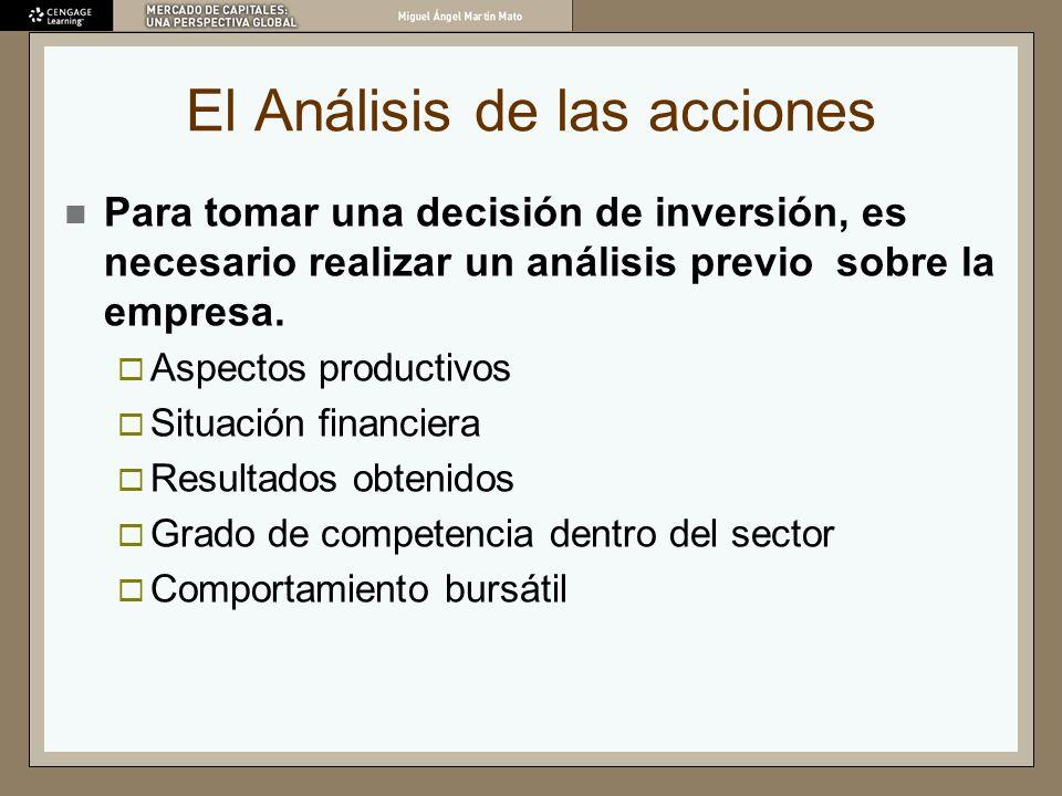 El Análisis de las acciones Para tomar una decisión de inversión, es necesario realizar un análisis previo sobre la empresa. Aspectos productivos Situ