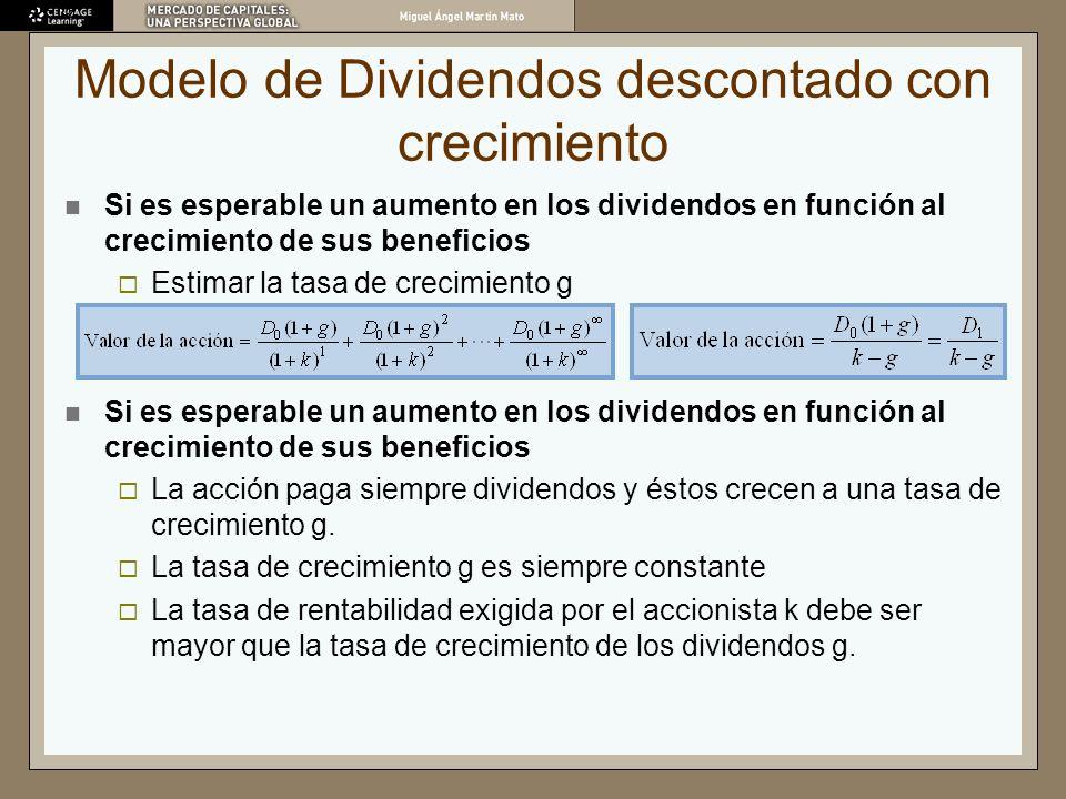 Modelo de Dividendos descontado con crecimiento Si es esperable un aumento en los dividendos en función al crecimiento de sus beneficios Estimar la ta